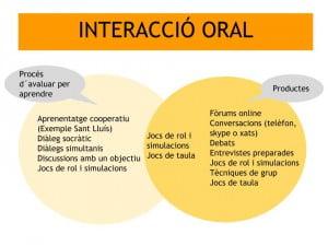 CL Oral Banc de tècniques i productes (1)