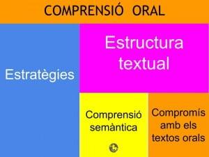 CL Oral Banc de tècniques i productes (2)