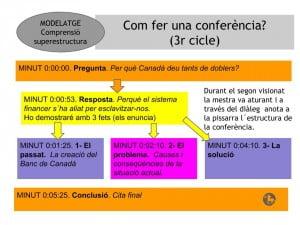 CL Oral Banc de tècniques i productes (4)
