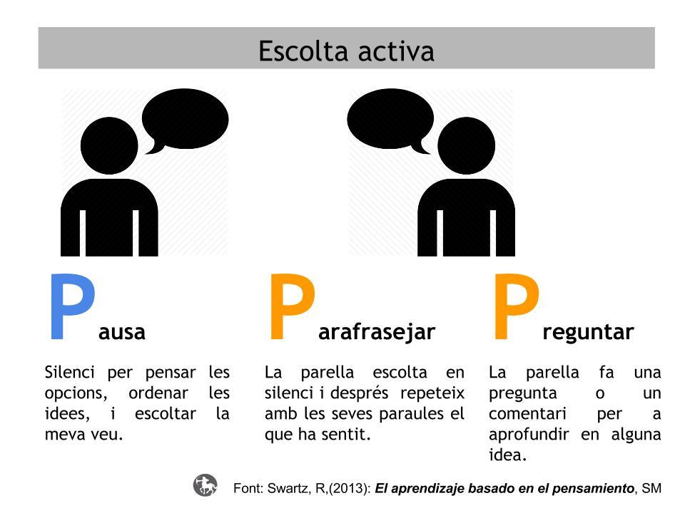 Estructures cooperatives Oral Conversar Posar en Comú
